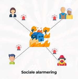 Sociale alarmering